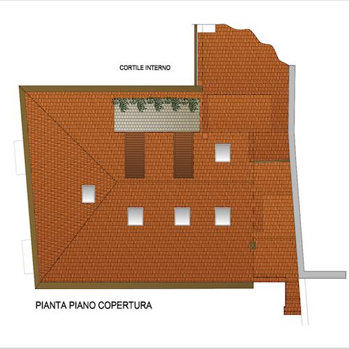 Pianta_Coperture